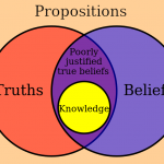 agnostic-religion-Knowledge